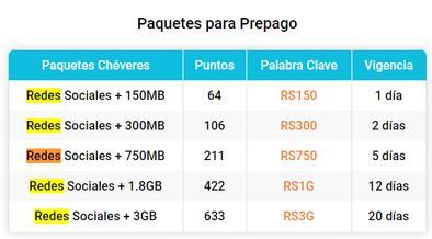 Redes Prepago.png