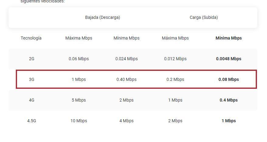 velocidad normal.jpg