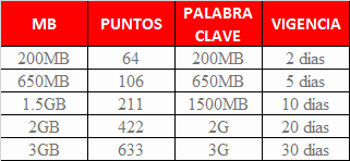 PAQUETES X SMS.png