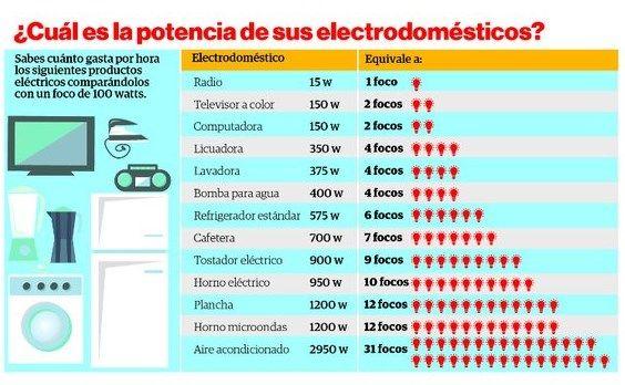 POTENCIA ENERGIA ELECTRICA.jpg