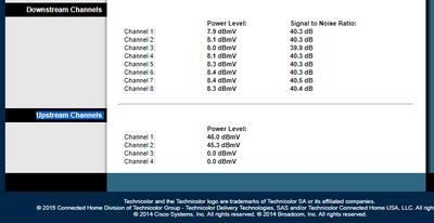 Parámetros router DP3928s
