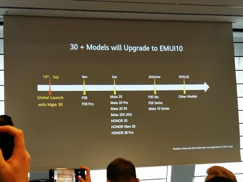 Acá tienes el calendario de actualización, me imagino que progresivamente irá llegando la actualización.