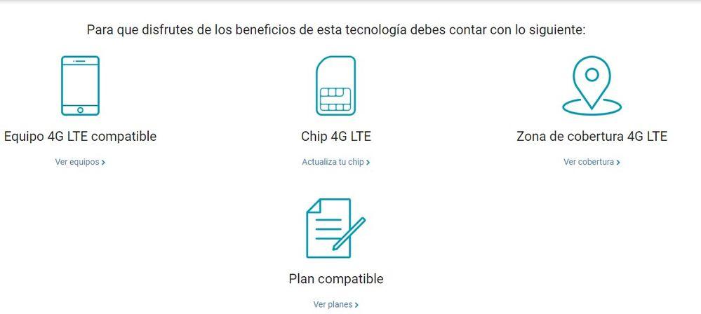CONDICIONES 4G LTE.jpg